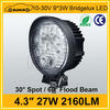 New Product Car Accessory Motorcycle LED Work Light