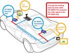 12V /24V Car bus truck wireless module for vehicle video transmitter