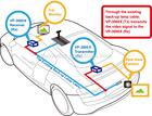 12V /24V receiver transmission module for car rear view wireless camera