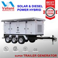 High Quality 9-2250Kva generator diesel,generator price