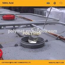 Nitric acid 68%