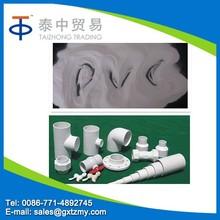 china best price pvc resin