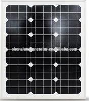 75W mono solar panel