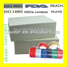 Supply hot melt pressure sensitive adhesive for clothing tape
