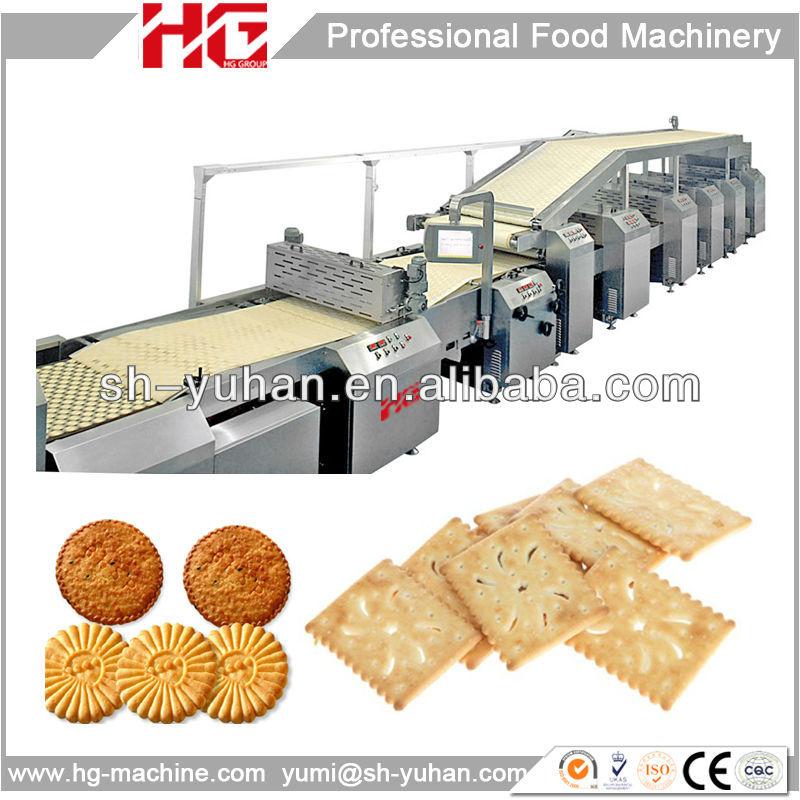 industri biskuit Pos tentang industri biskuit yang ditulis oleh bagisback.