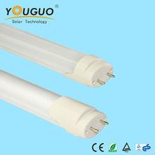 2012 Hot VDE 20W 1200mm T8 Led Tube Light in Europe Market