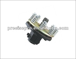 PTO shaft Clutch Friction Torque Limiters