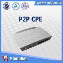 P2P Triple-play fiber internet home Gateway