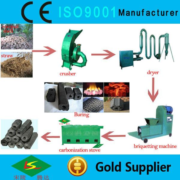 Favorável ao meio ambiente protegido biomassa do carvão vegetal - fazer máquina de briquete