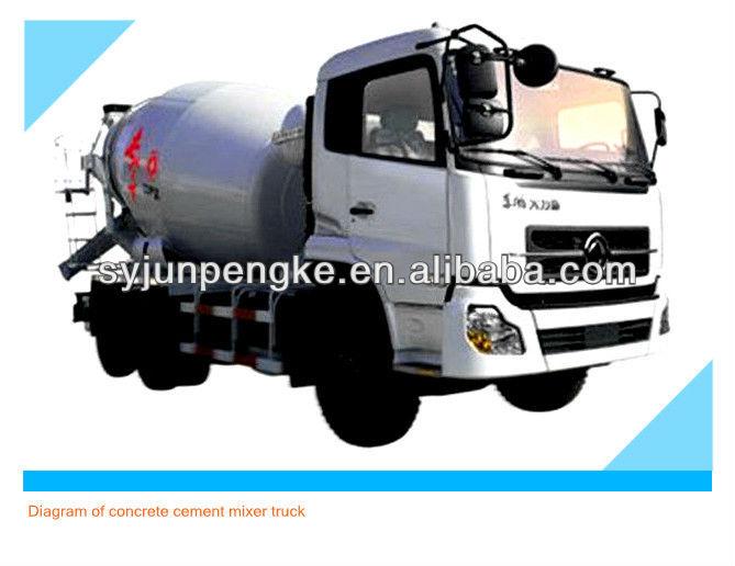 diagram of concrete cement mixer truck