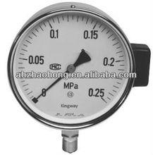 Pressure gauge with resistance transmitter