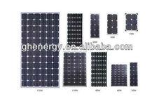 ON SELL! Solar Panel / PV Solar Module