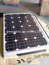 Best price per watt solar panels 50W