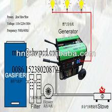 biomass gasification power generation/biomass gasification power plant