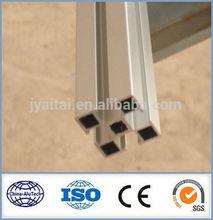 aluminium industry profile,aluminium billet industry profile