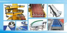 Shanghai All-ka transmission screw conveyor