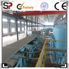 Fiber Cement / Calcium Silicate Board Production Line
