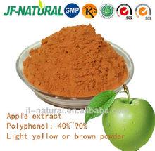plant extract apple extract