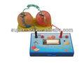 Papa- batería de la célula electroquímica