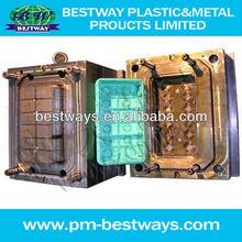 Customized plastic mold OEM manufacturer
