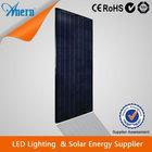 Economical high efficiency 5W to 295W solar panels in dubai