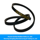 industry v belt