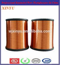 Super ECCA wire for electric appliances