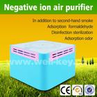 Commercial ozone mini anion air purifier