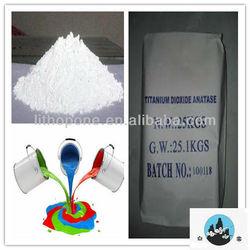 Titanium Dioxide Rutile&Anatase