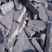 Good quality price of ferro silicon