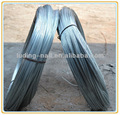 Galvanizado de bandas de alambre