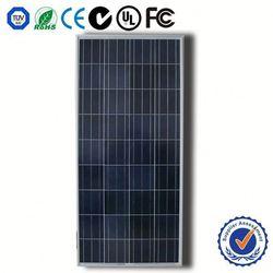high quality price per watt solar panels in india