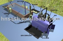 waste tire recycling machine from professional supplier