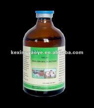 analgin injection(30% 50%)