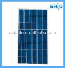 2012 The Newest Solar Panel
