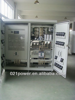 20KW frequency converter/ inverter