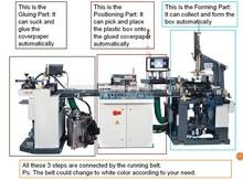 HM-ZDS240 Automatic Plastic jewlery box making machine