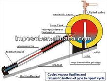 50L-300L high pressure vacuum tube solar water heater