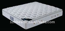 Modern hotel bed and bonnel coil spring mattress manufacturers