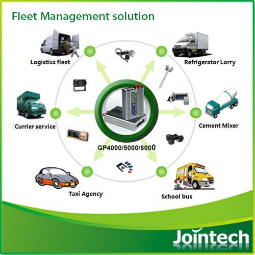 Gps Tracking For Trucks Realtime Fleet Management System/Fleet Management Solution for taxi ...