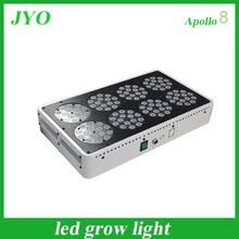 Apollo8 Full Spectrum lamp dynamo Magazine Growers most popular led grow lights for greenhouse