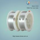 , 0.75mm,-3.0mm, PMMA fiber optic,plastic fiber optic,fiber optic lights