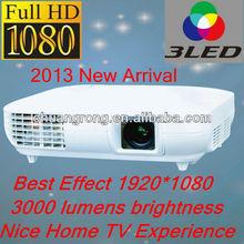 projector 1080p port hdmi usb vga rca dvi atv video connecting