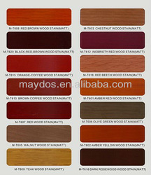 Maydos Zero VOC Water Base Wood Furniture Lacquer paint (China Wood Paint)