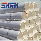 China manufacturer sewage pipe/pvc sewage pipe/250mm pvc sewage pipe