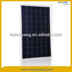 240Wp Solar Energy