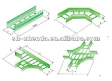 cable tray price