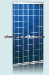 solar panel polycrystalline price