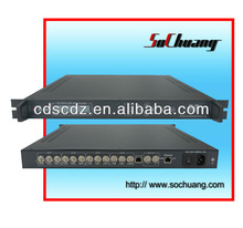 sd av input and asi/ip output h 264 encoder chip (Magnum)