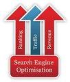Servizi di SEO, ottimizzazione dei motori di ricerca